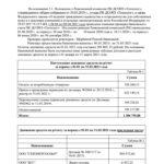 Информация от ревизора за 1 квартал 2021 года