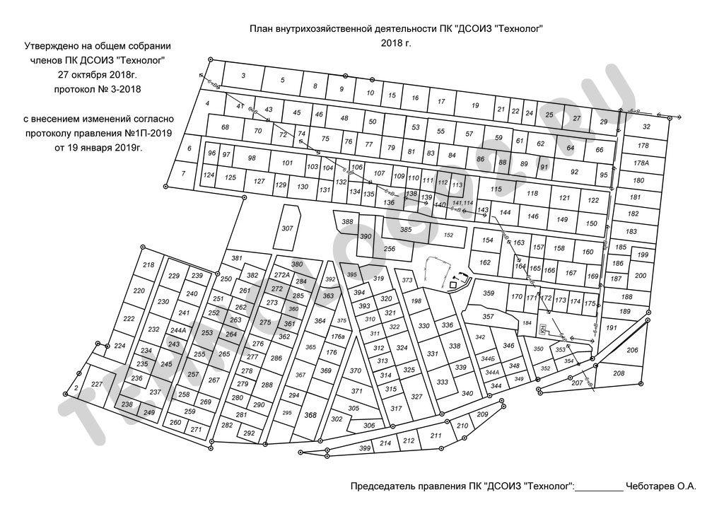 карта Технолог